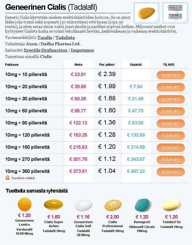 Levitra diabetes
